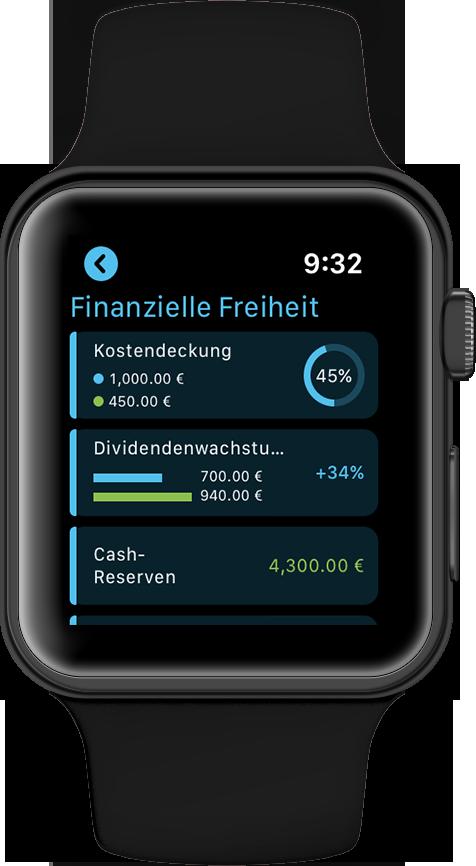 watch_finanzielle_freiheit