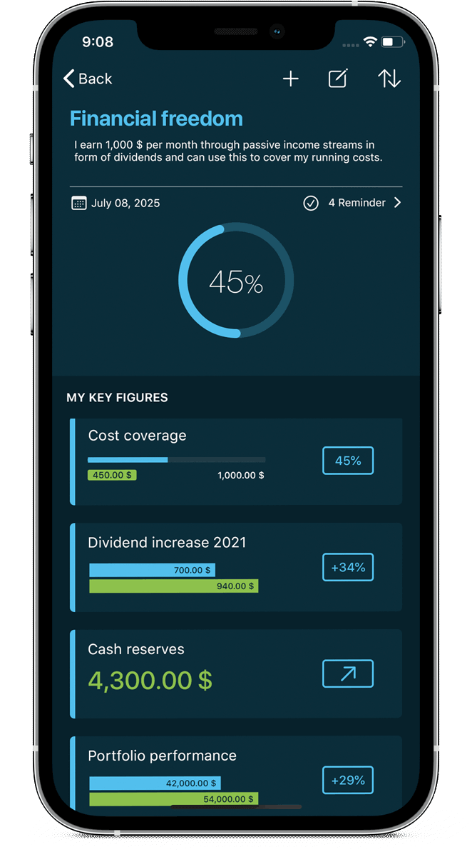 VINIS iPhone app goal details with key figures